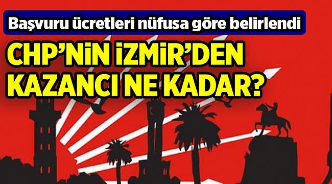 CHP'nin kasasına İzmir'deki aday adaylarından 1 milyon lira girdi