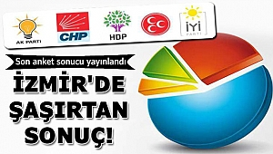 2019 son yerel seçim anketi! İzmir'de şaşırtan sonuç