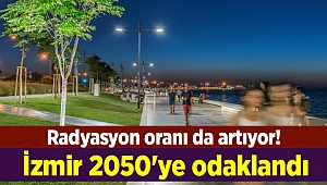 İzmir 2050'ye odaklandı