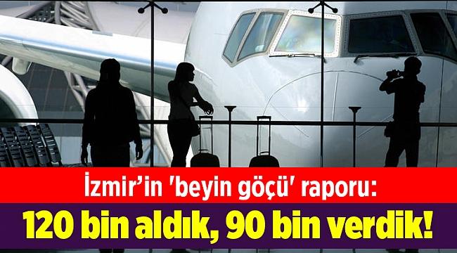 İzmir'in 'beyin göçü' raporu: 120 bin aldık, 90 bin verdik!