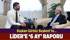 İzmirli Başkan'dan Kılıçdaroğlu'na '6 ay' raporu!