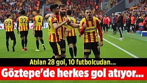 Göztepe'de herkes gol atıyor...