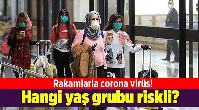 Rakamlarla corona virüs! Hangi yaş grubu riskli?