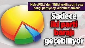 MetroPOLL'den 'Milletvekili seçimi olsa hangi partiye oy verirsiniz' anketi: Sadece iki parti barajı geçebiliyor