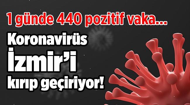 1 günde 440 pozitif vaka... Koronavirüs İzmir'i kırıp geçiriyor!